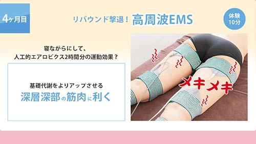 高周波EMS